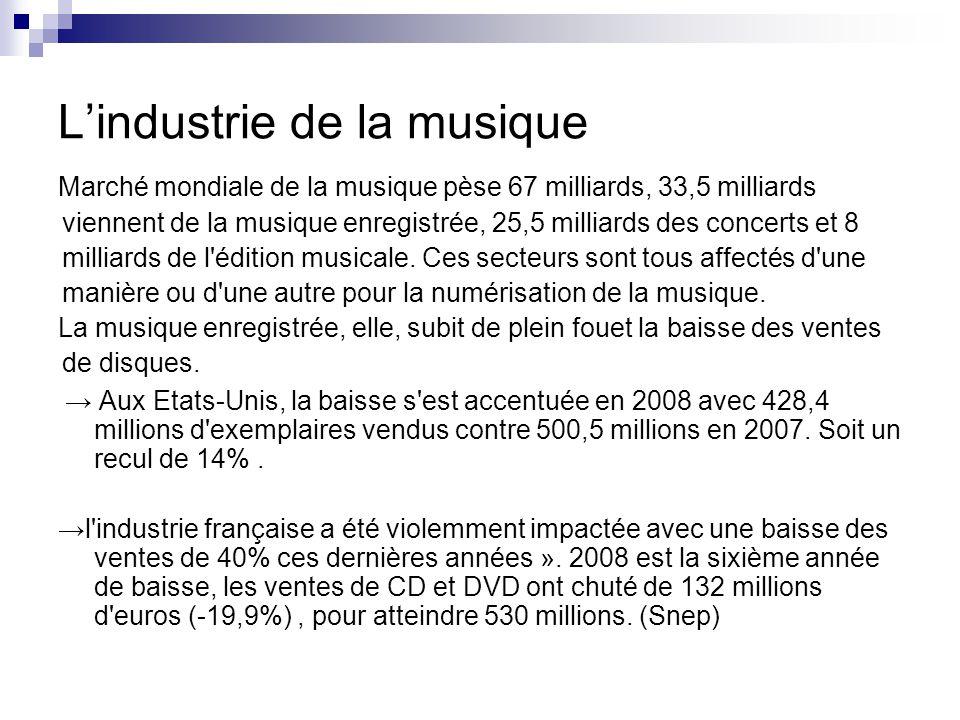 L'industrie de la musique Marché mondiale de la musique pèse 67 milliards, 33,5 milliards viennent de la musique enregistrée, 25,5 milliards des conce