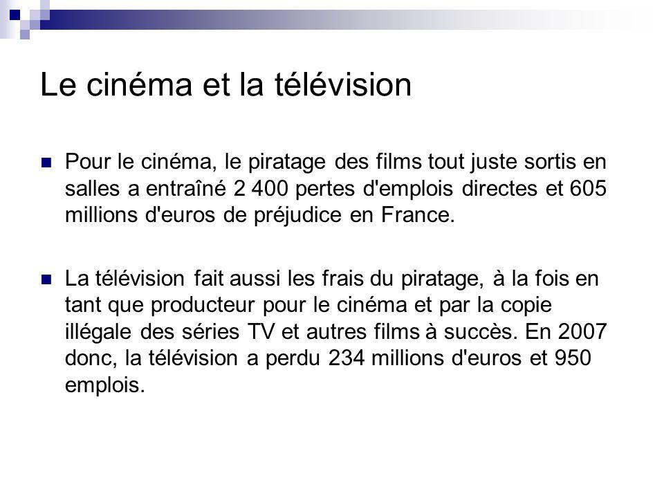 Le cinéma et la télévision Pour le cinéma, le piratage des films tout juste sortis en salles a entraîné 2 400 pertes d'emplois directes et 605 million