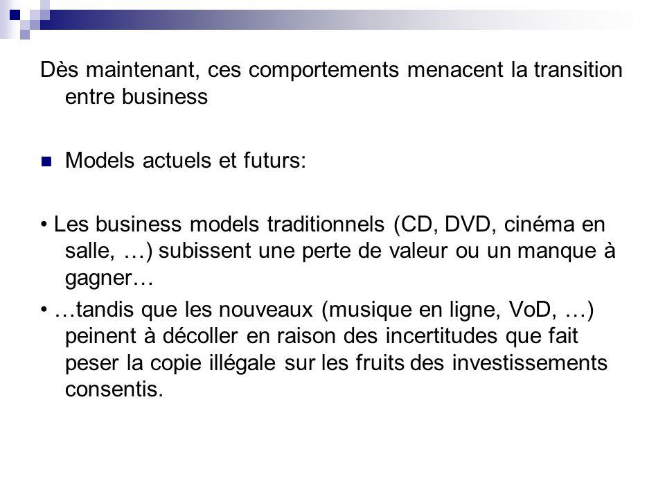Dès maintenant, ces comportements menacent la transition entre business Models actuels et futurs: Les business models traditionnels (CD, DVD, cinéma e