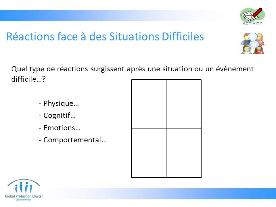 Quel type de réactions surgissent après une situation ou un évènement difficile…? - Physique… - Cognitif… - Emotions… - Comportemental… Réactions face