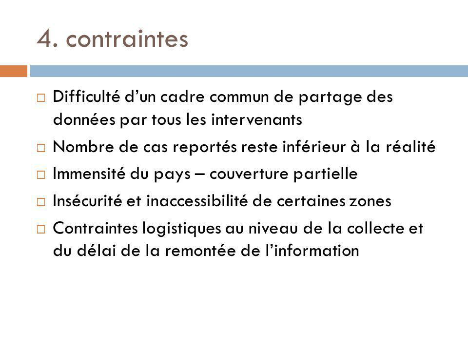 4. contraintes  Difficulté d'un cadre commun de partage des données par tous les intervenants  Nombre de cas reportés reste inférieur à la réalité 