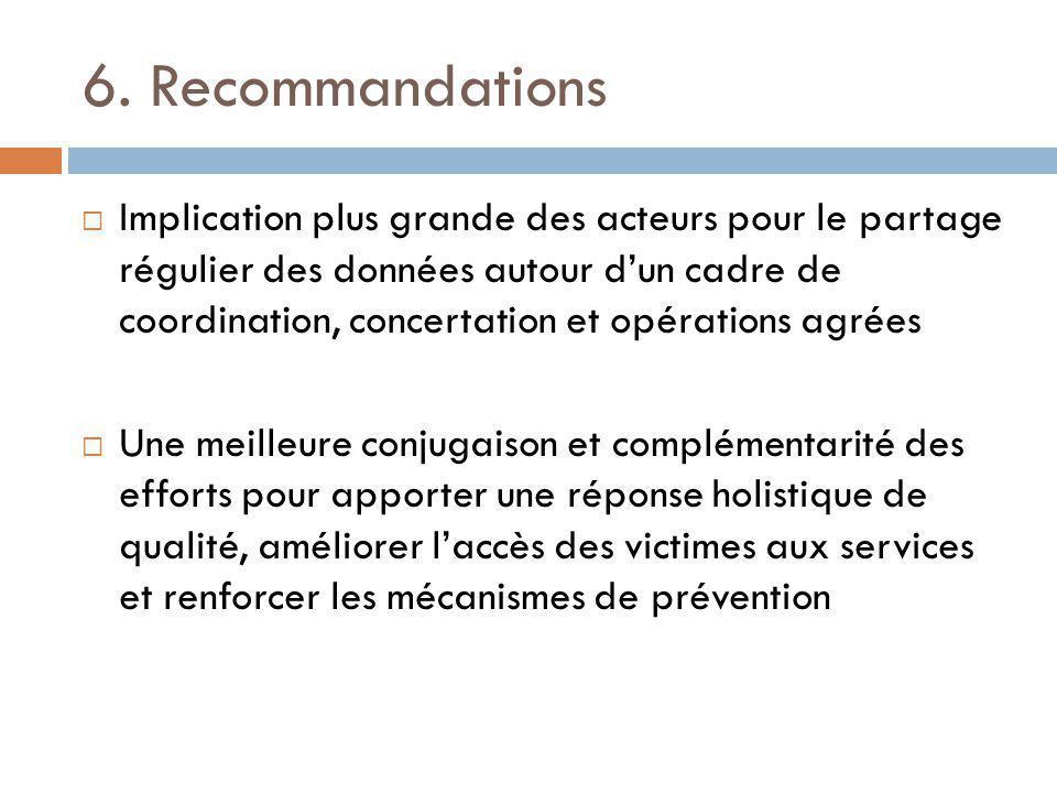 6. Recommandations  Implication plus grande des acteurs pour le partage régulier des données autour d'un cadre de coordination, concertation et opéra