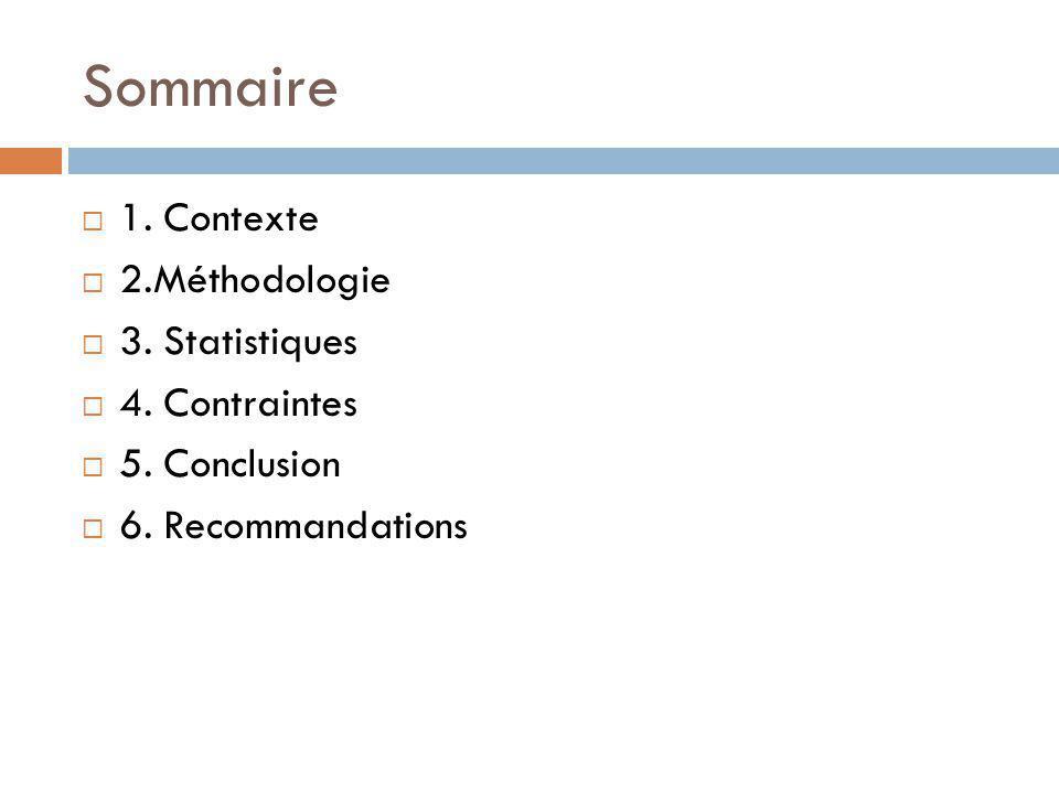 Sommaire  1. Contexte  2.Méthodologie  3. Statistiques  4.
