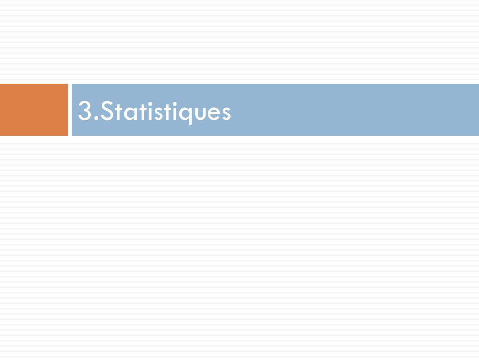 3.Statistiques