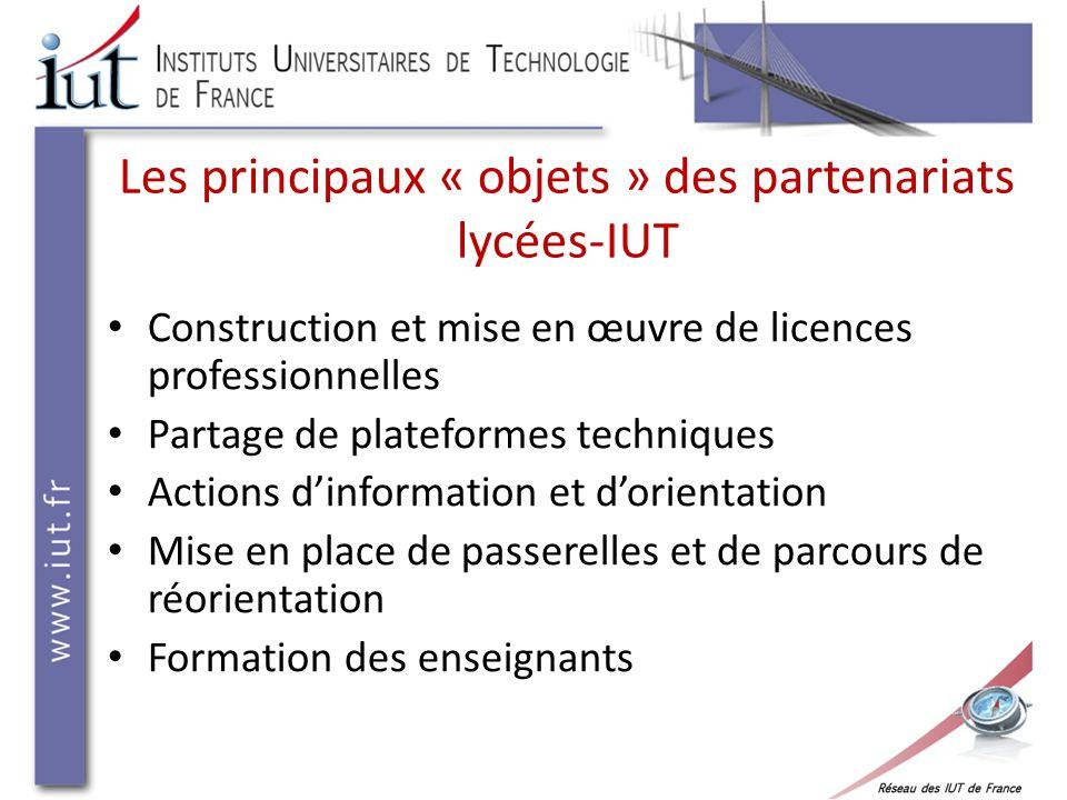 Les principaux « objets » des partenariats lycées-IUT Construction et mise en œuvre de licences professionnelles Partage de plateformes techniques Actions d'information et d'orientation Mise en place de passerelles et de parcours de réorientation Formation des enseignants