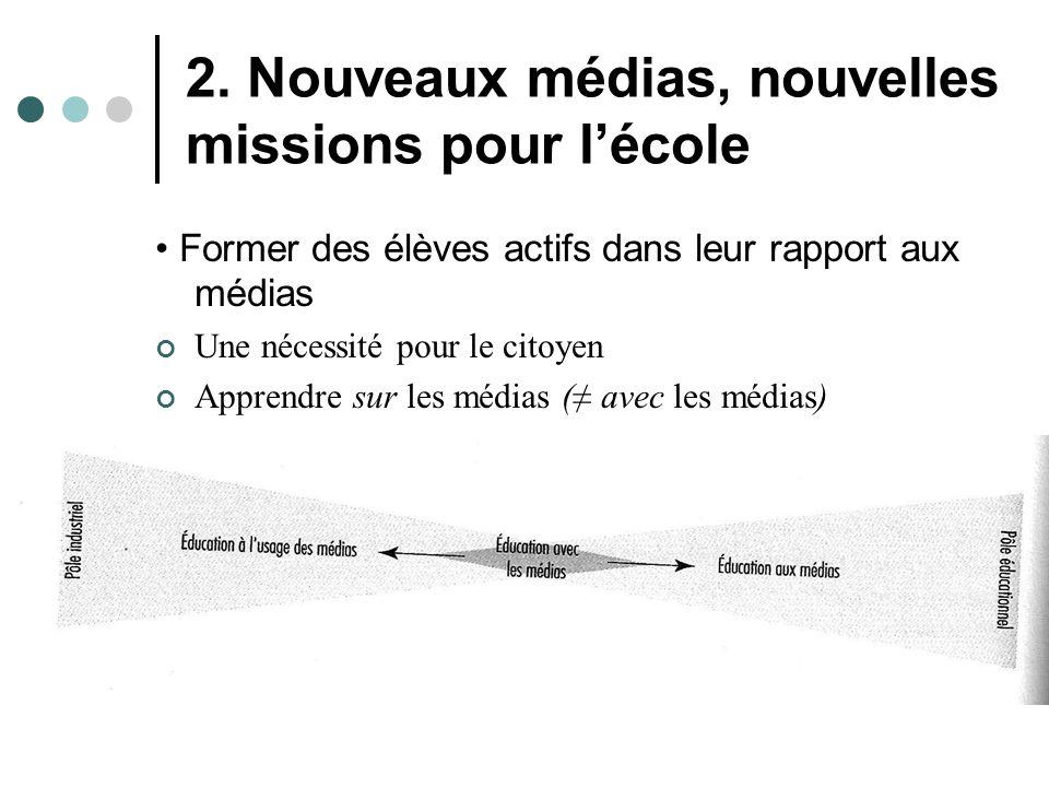 2. Nouveaux médias, nouvelles missions pour l'école Former des élèves actifs dans leur rapport aux médias Une nécessité pour le citoyen Apprendre sur