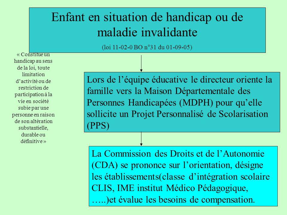 Enfant en situation de handicap ou de maladie invalidante (loi 11-02-0 BO n°31 du 01-09-05) Lors de l'équipe éducative le directeur oriente la famille vers la Maison Départementale des Personnes Handicapées (MDPH) pour qu'elle sollicite un Projet Personnalisé de Scolarisation (PPS) La Commission des Droits et de l'Autonomie (CDA) se prononce sur l'orientation, désigne les établissements(classe d'intégration scolaire CLIS, IME institut Médico Pédagogique, …..)et évalue les besoins de compensation.