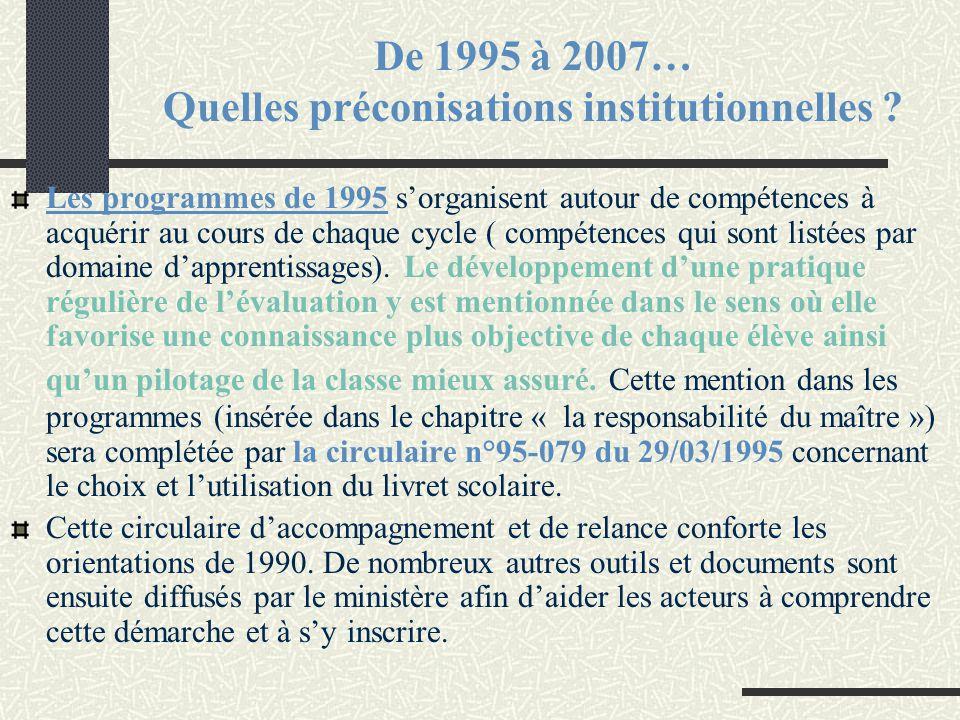 De 1995 à 2007… Quelles préconisations institutionnelles ? Les programmes de 1995 s'organisent autour de compétences à acquérir au cours de chaque cyc
