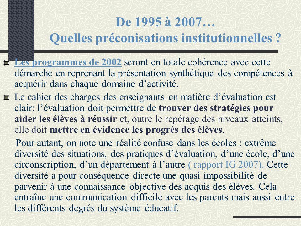 De 1995 à 2007… Quelles préconisations institutionnelles ? Les programmes de 2002 seront en totale cohérence avec cette démarche en reprenant la prése