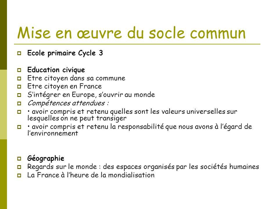 Mise en œuvre du socle commun  Ecole primaire Cycle 3  Education civique  Etre citoyen dans sa commune  Etre citoyen en France  S'intégrer en Eur