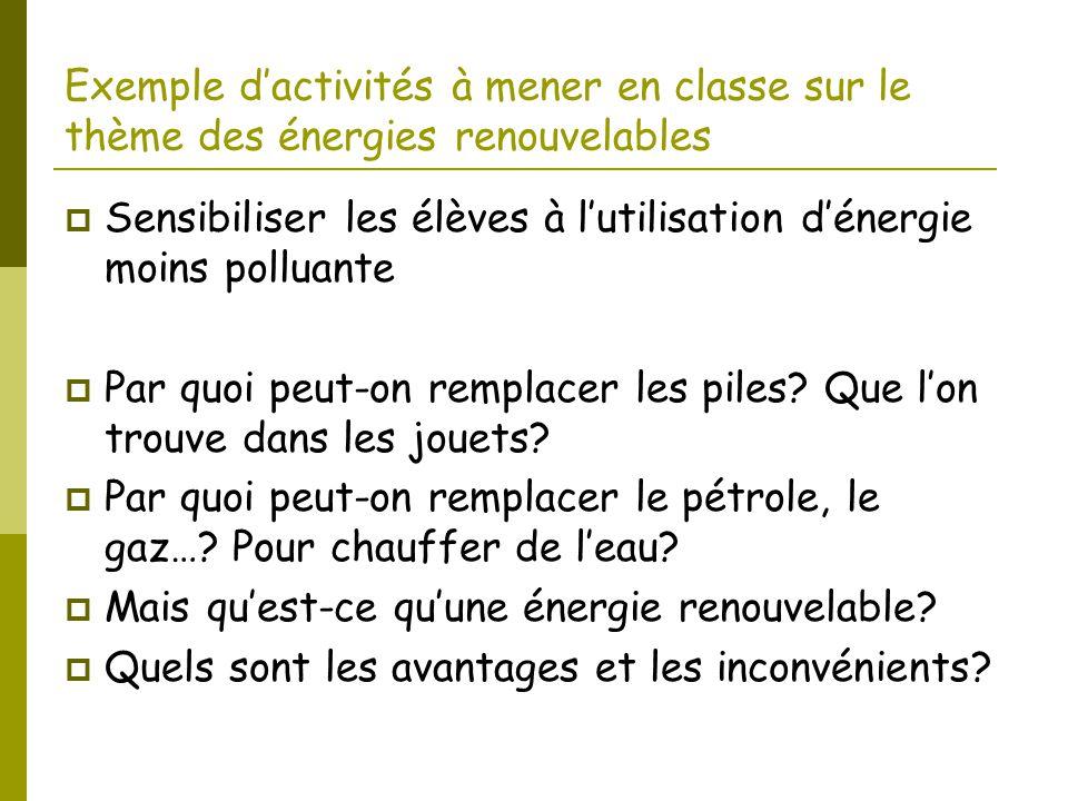 Exemple d'activités à mener en classe sur le thème des énergies renouvelables  Sensibiliser les élèves à l'utilisation d'énergie moins polluante  Pa