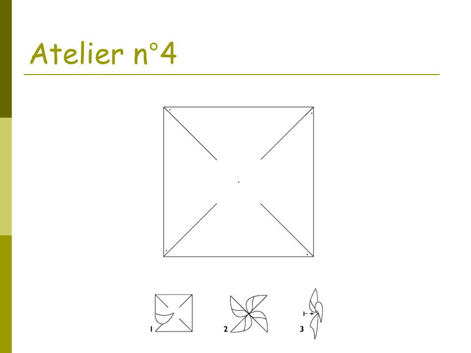Atelier n°4