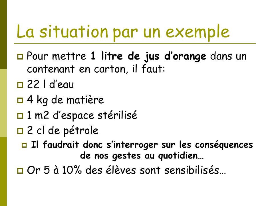 La situation par un exemple  Pour mettre 1 litre de jus d'orange dans un contenant en carton, il faut:  22 l d'eau  4 kg de matière  1 m2 d'espace