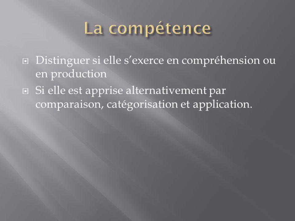  Distinguer si elle s'exerce en compréhension ou en production  Si elle est apprise alternativement par comparaison, catégorisation et application.