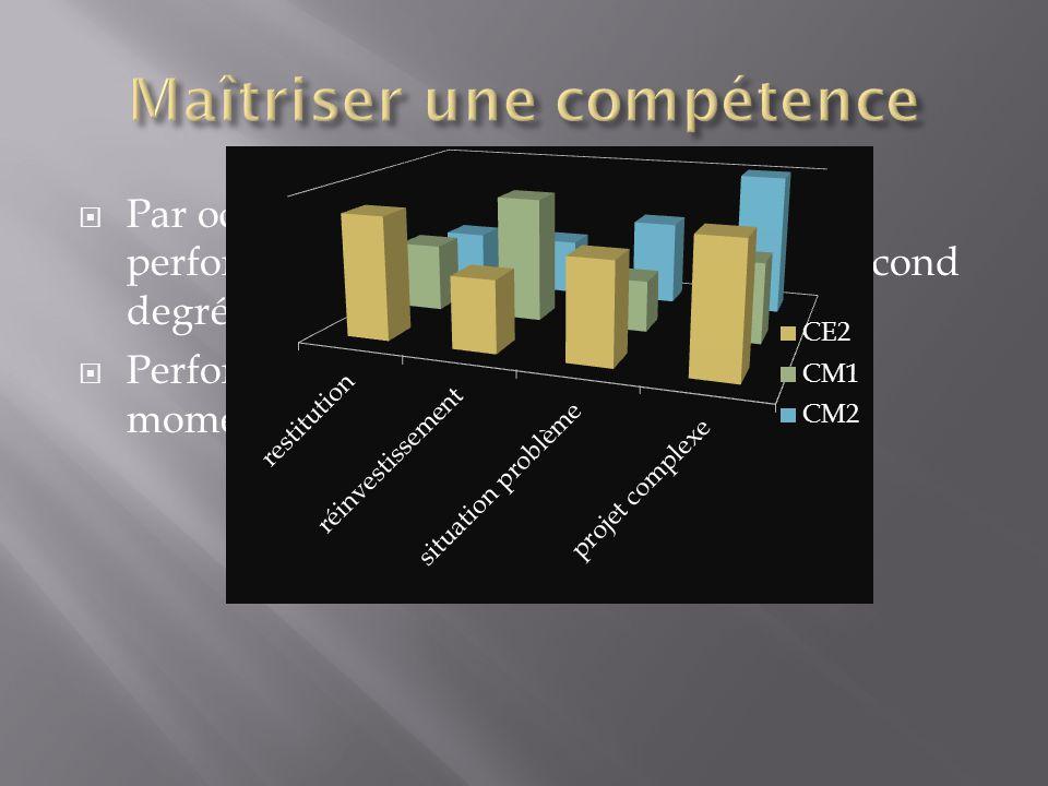  Par occurrence: après la réitération de performances dans les compétences de second degré.  Performance: production effective à un moment donné.