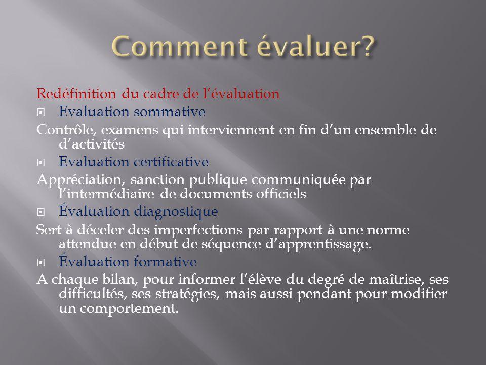 Redéfinition du cadre de l'évaluation  Evaluation sommative Contrôle, examens qui interviennent en fin d'un ensemble de d'activités  Evaluation cert