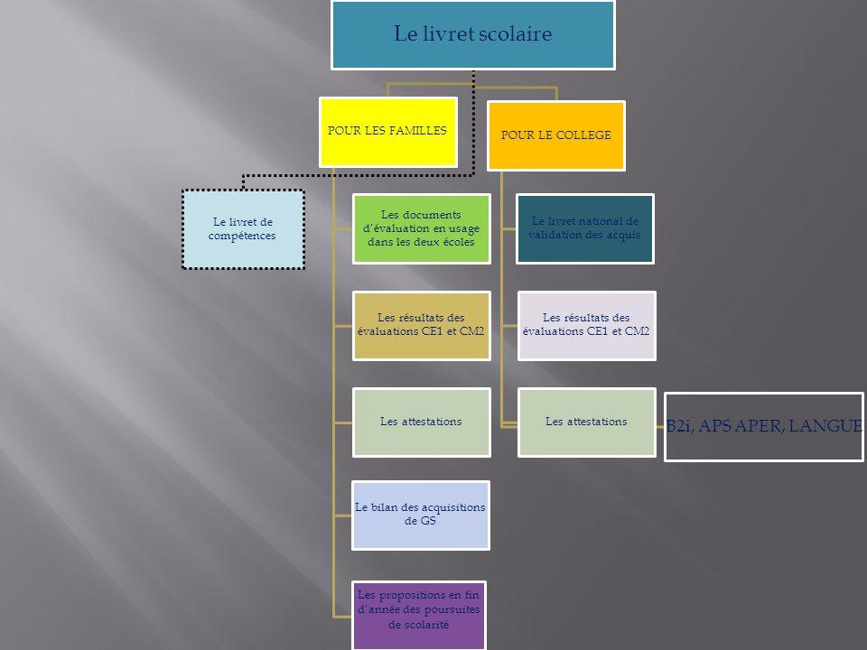 Le livret scolaire Le livret de compétences POUR LES FAMILLES Les documents d'évaluation en usage dans les deux écoles Les résultats des évaluations C