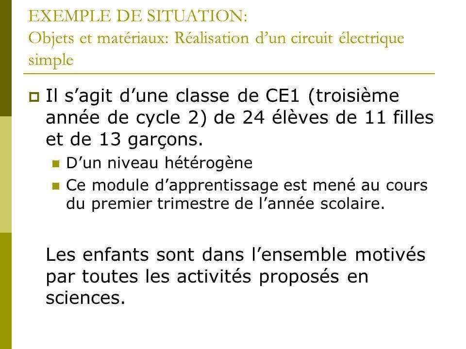 EXEMPLE DE SITUATION: Objets et matériaux: Réalisation d'un circuit électrique simple  Il s'agit d'une classe de CE1 (troisième année de cycle 2) de