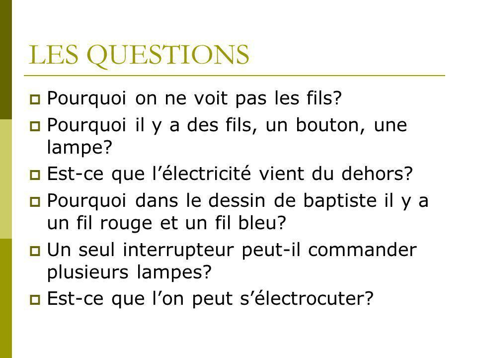 LES QUESTIONS  Pourquoi on ne voit pas les fils?  Pourquoi il y a des fils, un bouton, une lampe?  Est-ce que l'électricité vient du dehors?  Pour