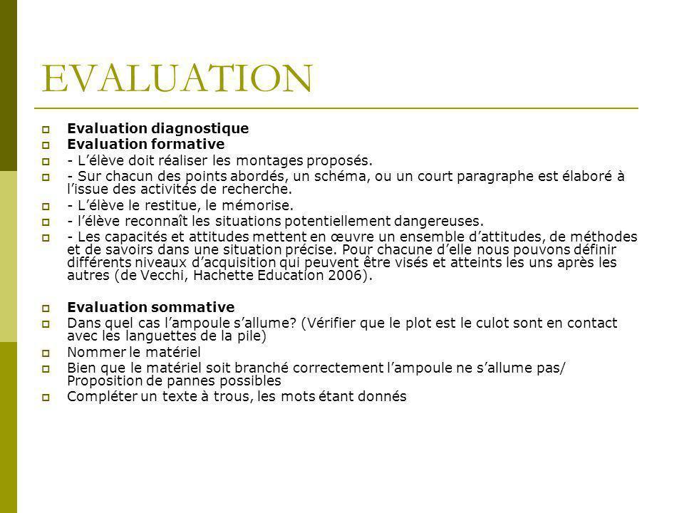 EVALUATION  Evaluation diagnostique  Evaluation formative  - L'élève doit réaliser les montages proposés.  - Sur chacun des points abordés, un sch