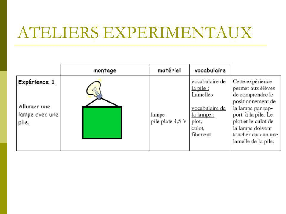 ATELIERS EXPERIMENTAUX