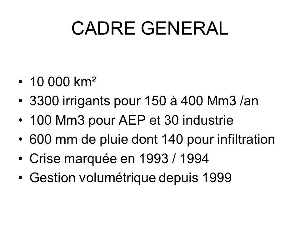 CADRE GENERAL 10 000 km² 3300 irrigants pour 150 à 400 Mm3 /an 100 Mm3 pour AEP et 30 industrie 600 mm de pluie dont 140 pour infiltration Crise marqu