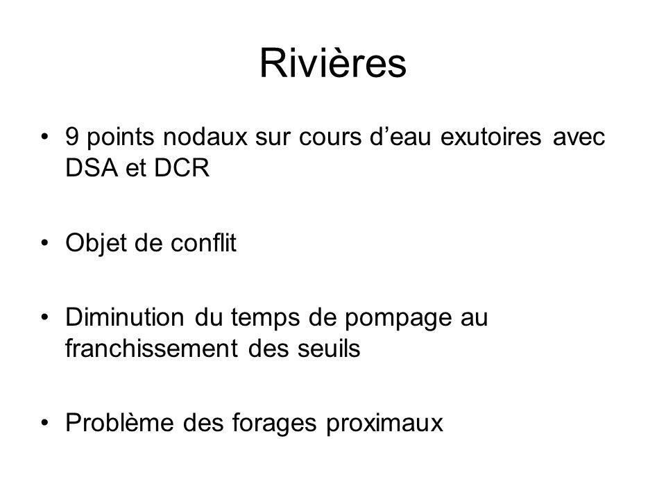Rivières 9 points nodaux sur cours d'eau exutoires avec DSA et DCR Objet de conflit Diminution du temps de pompage au franchissement des seuils Problè