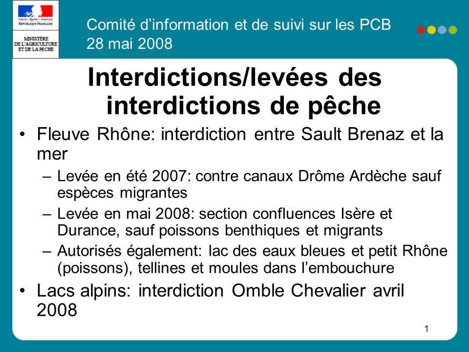 1 Interdictions/levées des interdictions de pêche Fleuve Rhône: interdiction entre Sault Brenaz et la mer –Levée en été 2007: contre canaux Drôme Ardè