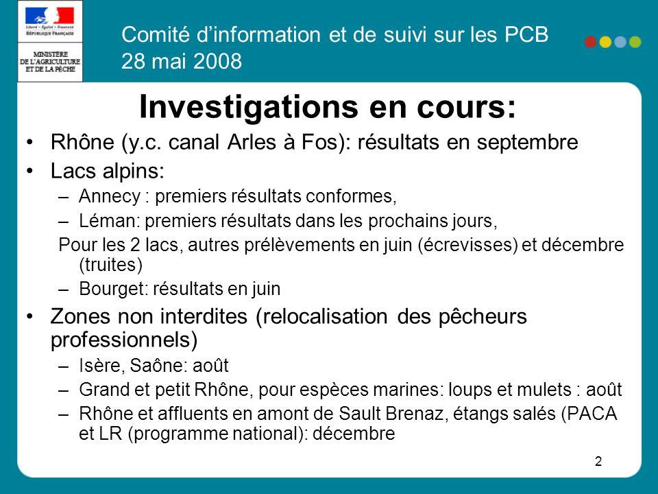 2 Investigations en cours: Rhône (y.c. canal Arles à Fos): résultats en septembre Lacs alpins: –Annecy : premiers résultats conformes, –Léman: premier