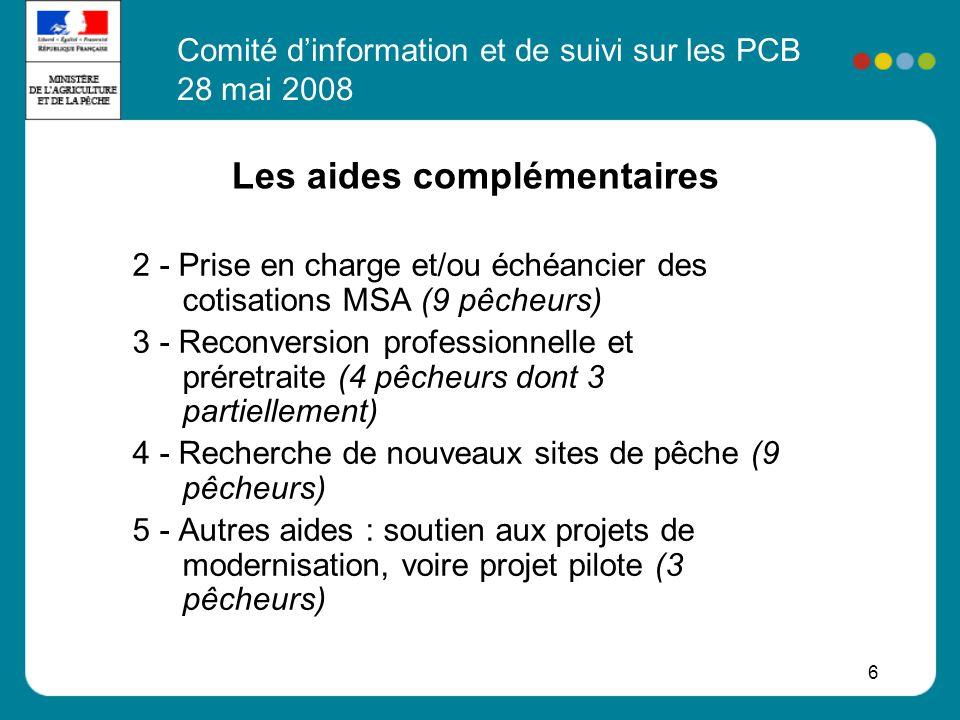 6 Les aides complémentaires 2 - Prise en charge et/ou échéancier des cotisations MSA (9 pêcheurs) 3 - Reconversion professionnelle et préretraite (4 p