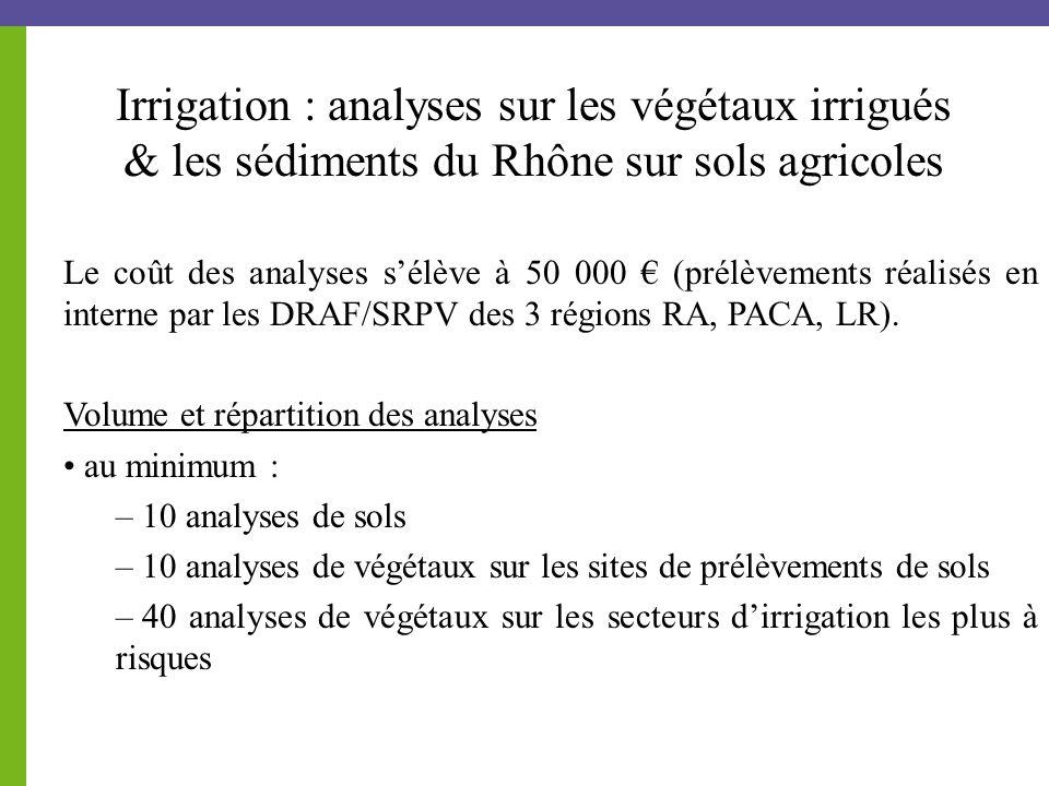 Le coût des analyses s'élève à 50 000 € (prélèvements réalisés en interne par les DRAF/SRPV des 3 régions RA, PACA, LR).