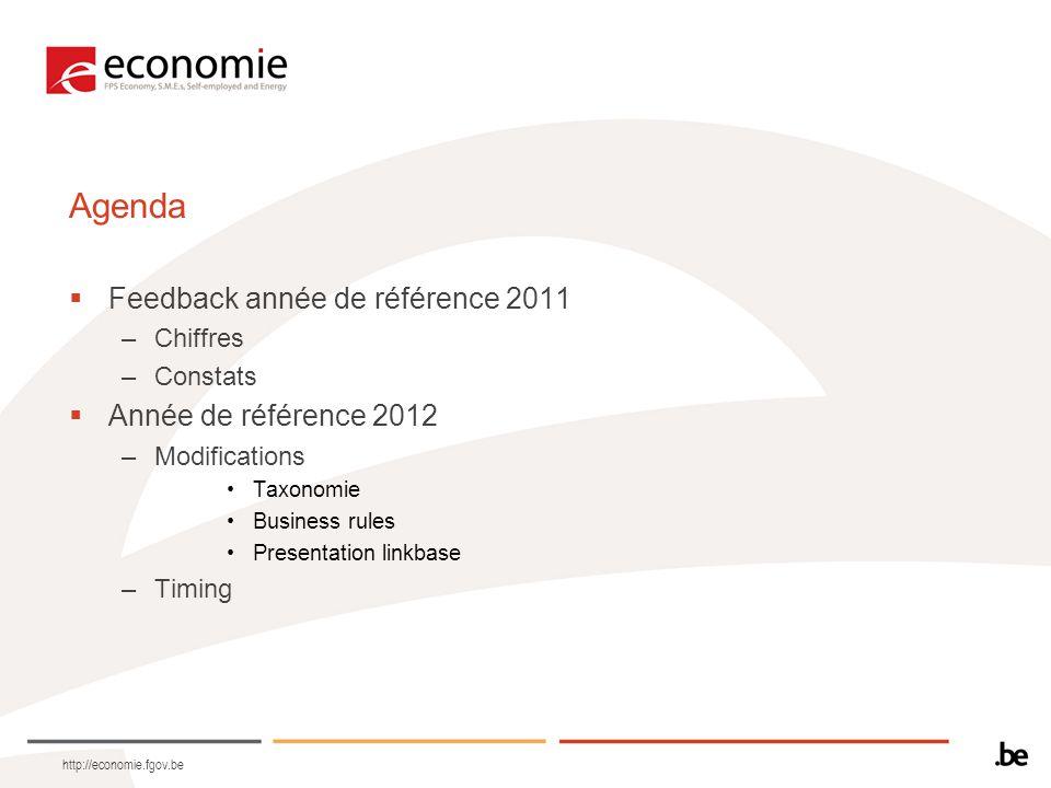 http://economie.fgov.be Agenda  Feedback année de référence 2011 –Chiffres –Constats  Année de référence 2012 –Modifications Taxonomie Business rules Presentation linkbase –Timing