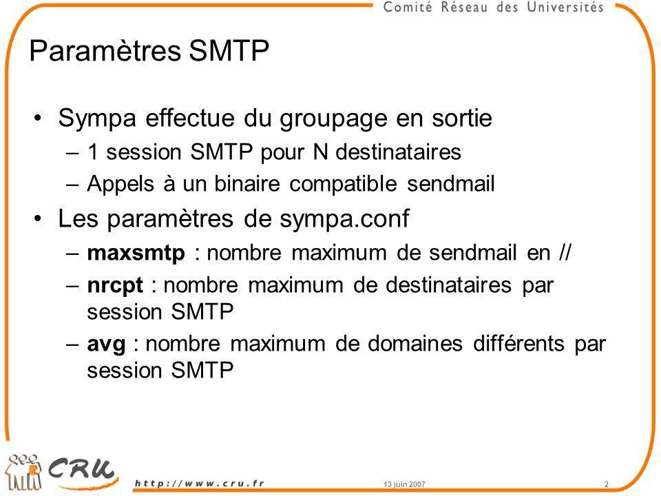 13 juin 20072 Paramètres SMTP Sympa effectue du groupage en sortie –1 session SMTP pour N destinataires –Appels à un binaire compatible sendmail Les paramètres de sympa.conf –maxsmtp : nombre maximum de sendmail en // –nrcpt : nombre maximum de destinataires par session SMTP –avg : nombre maximum de domaines différents par session SMTP