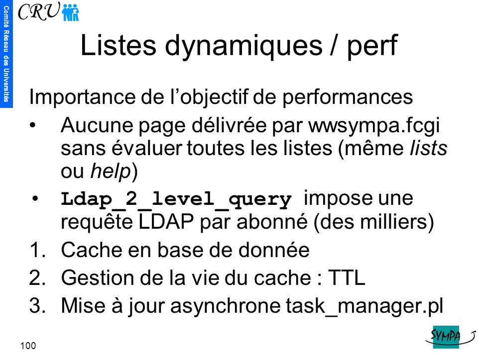 Comité Réseau des Universités 100 Listes dynamiques / perf Importance de l'objectif de performances Aucune page délivrée par wwsympa.fcgi sans évaluer