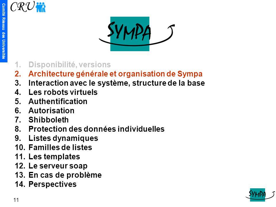 Comité Réseau des Universités 11 1.Disponibilité, versions 2.Architecture générale et organisation de Sympa 3.Interaction avec le système, structure d