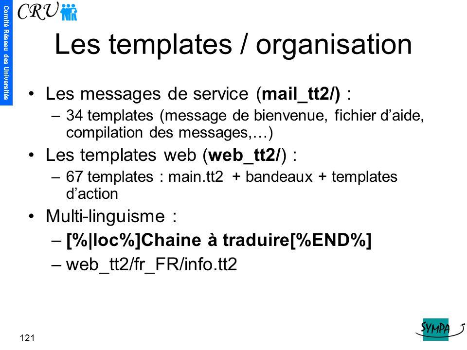Comité Réseau des Universités 121 Les templates / organisation Les messages de service (mail_tt2/) : –34 templates (message de bienvenue, fichier d'ai