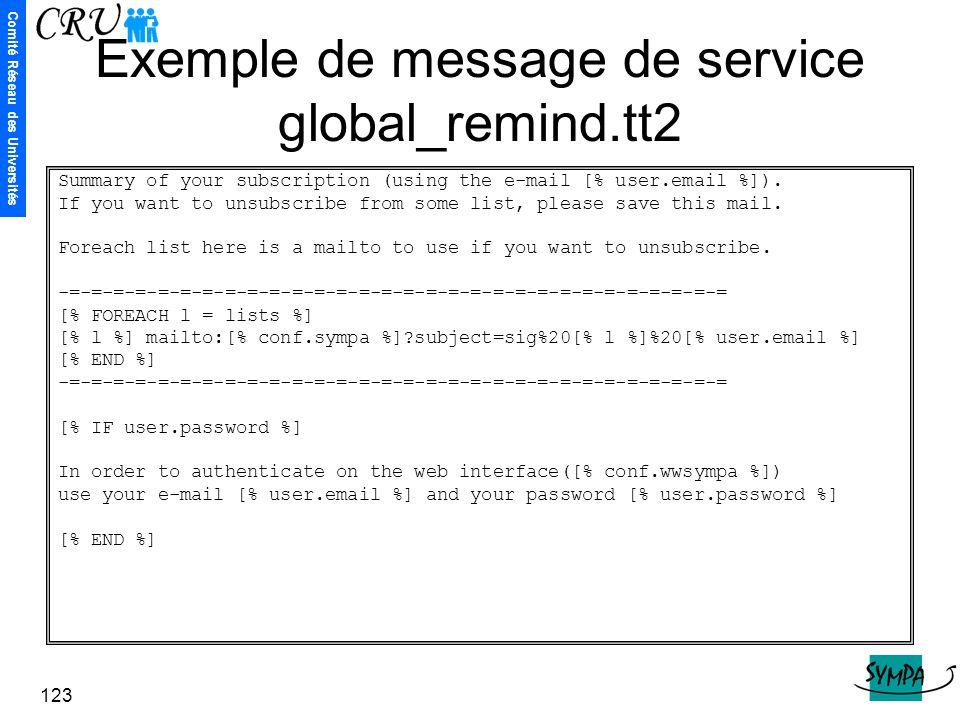 Comité Réseau des Universités 123 Exemple de message de service global_remind.tt2 Summary of your subscription (using the e-mail [% user.email %]). If