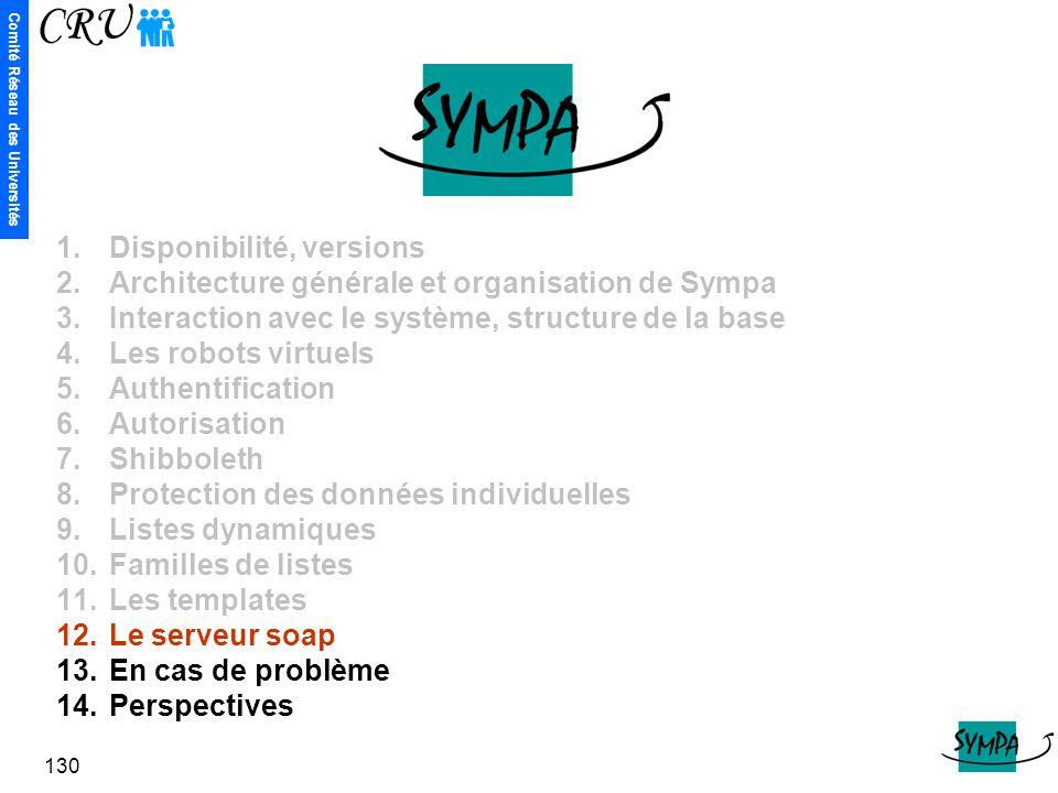 Comité Réseau des Universités 130 1.Disponibilité, versions 2.Architecture générale et organisation de Sympa 3.Interaction avec le système, structure