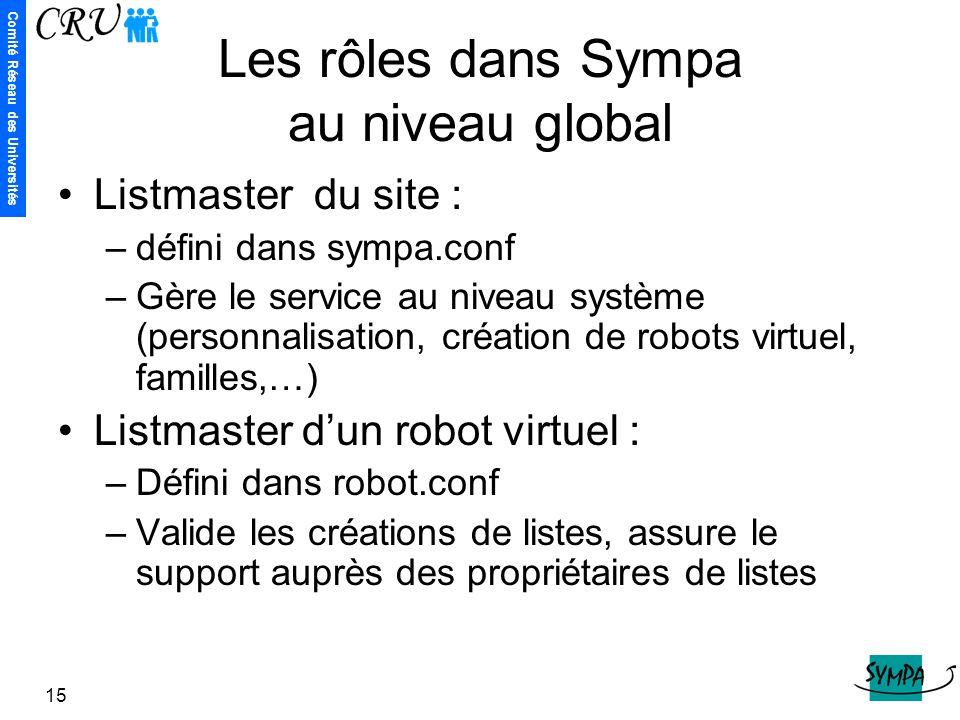 Comité Réseau des Universités 15 Les rôles dans Sympa au niveau global Listmaster du site : –défini dans sympa.conf –Gère le service au niveau système