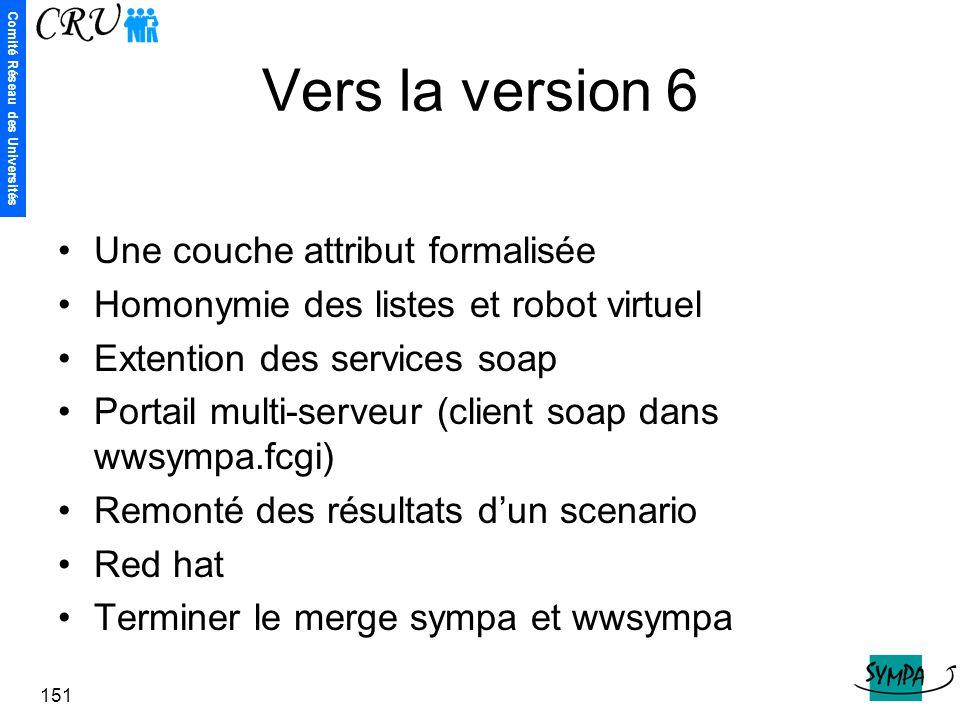 Comité Réseau des Universités 151 Vers la version 6 Une couche attribut formalisée Homonymie des listes et robot virtuel Extention des services soap P