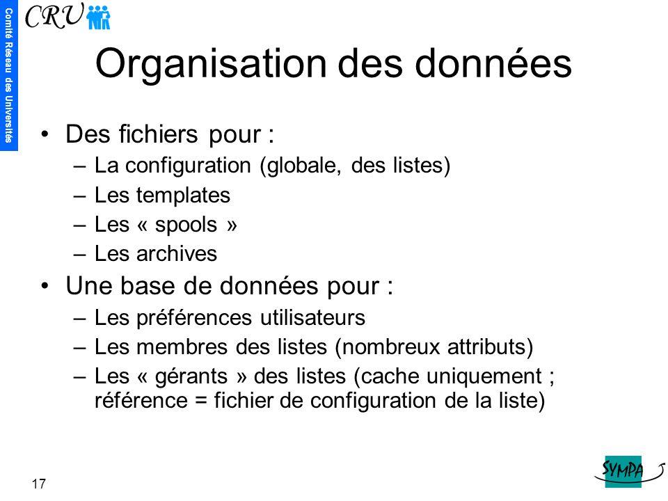 Comité Réseau des Universités 17 Organisation des données Des fichiers pour : –La configuration (globale, des listes) –Les templates –Les « spools » –