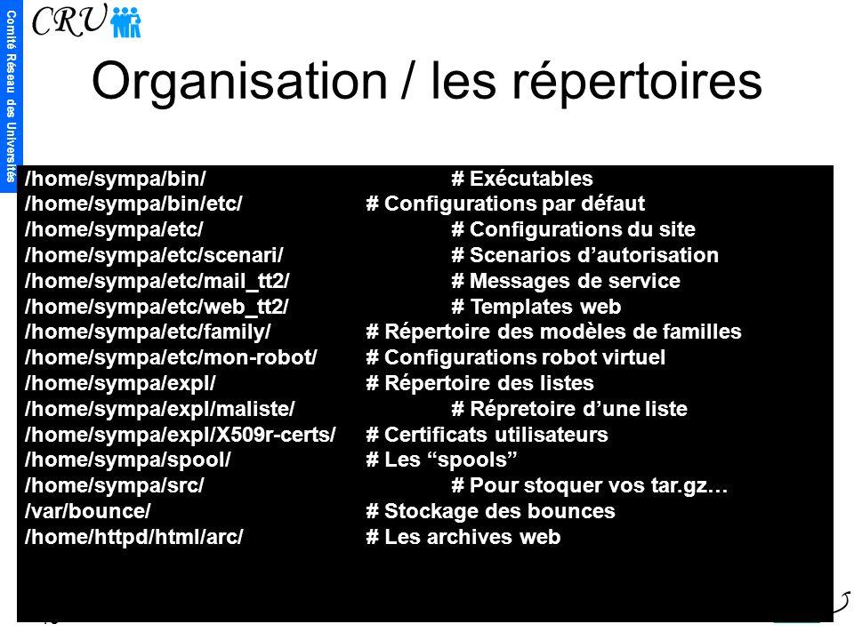 Comité Réseau des Universités 18 Organisation / les répertoires /home/sympa/bin/# Exécutables /home/sympa/bin/etc/# Configurations par défaut /home/sy