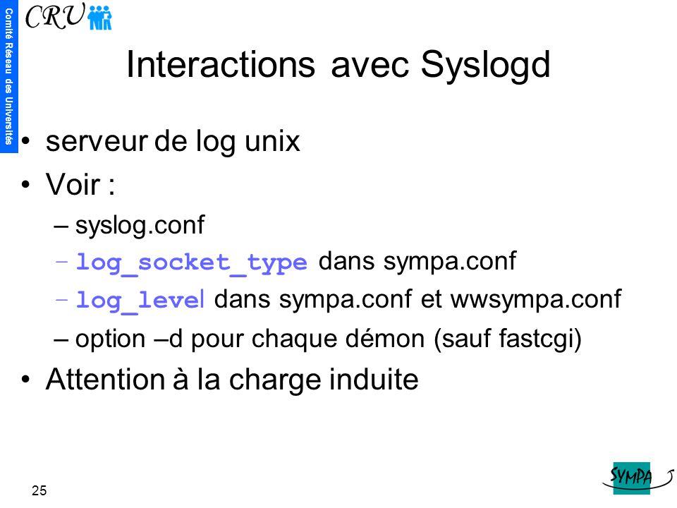 Comité Réseau des Universités 25 Interactions avec Syslogd serveur de log unix Voir : –syslog.conf –log_socket_type dans sympa.conf –log_leve l dans s