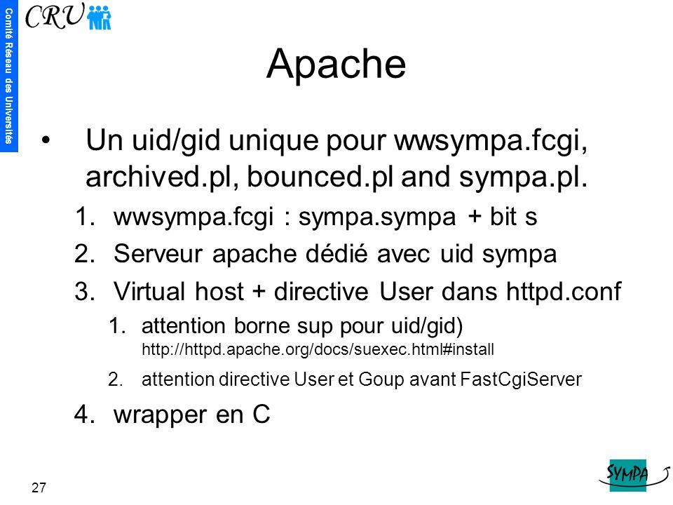 Comité Réseau des Universités 27 Apache Un uid/gid unique pour wwsympa.fcgi, archived.pl, bounced.pl and sympa.pl. 1.wwsympa.fcgi : sympa.sympa + bit