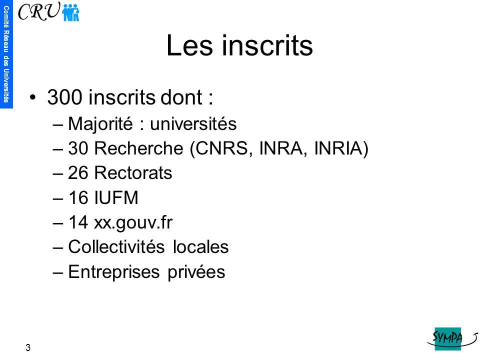 Comité Réseau des Universités 3 Les inscrits 300 inscrits dont : –Majorité : universités –30 Recherche (CNRS, INRA, INRIA) –26 Rectorats –16 IUFM –14