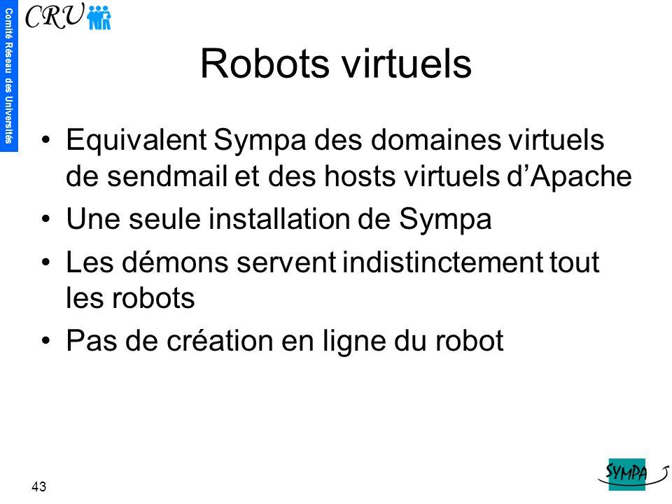 Comité Réseau des Universités 43 Robots virtuels Equivalent Sympa des domaines virtuels de sendmail et des hosts virtuels d'Apache Une seule installat