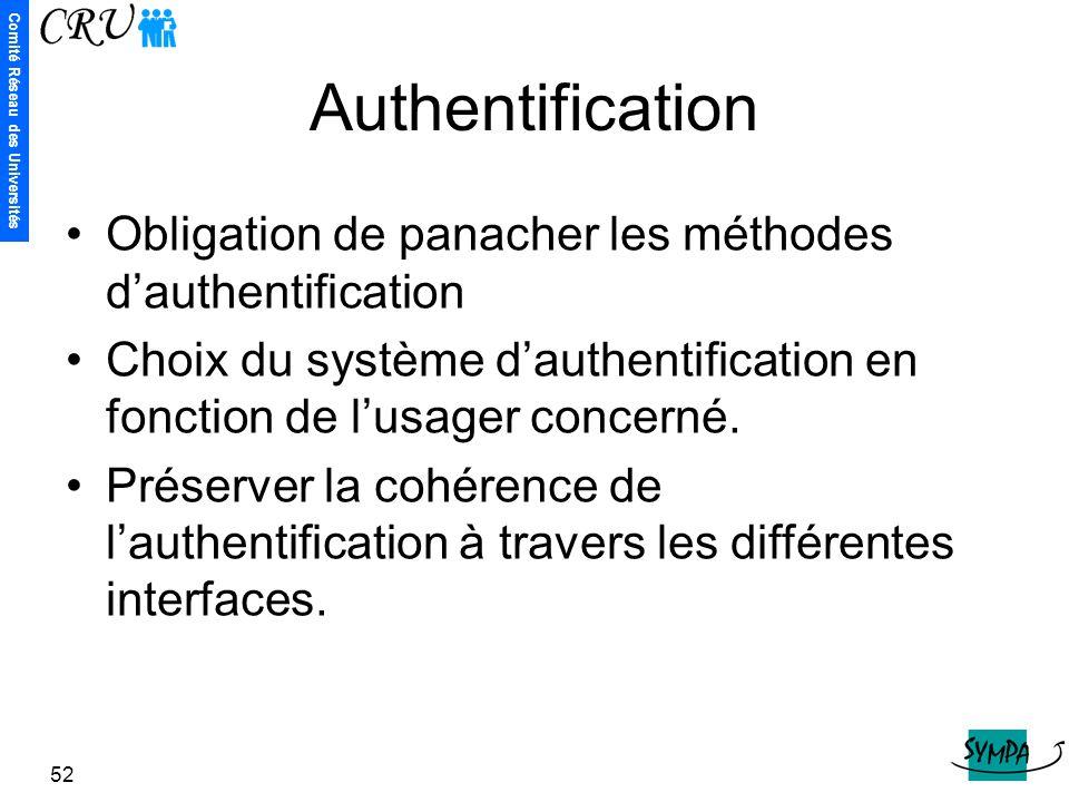 Comité Réseau des Universités 52 Authentification Obligation de panacher les méthodes d'authentification Choix du système d'authentification en foncti