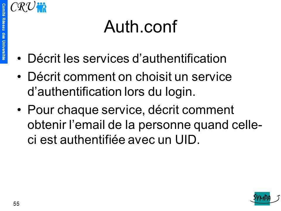 Comité Réseau des Universités 55 Auth.conf Décrit les services d'authentification Décrit comment on choisit un service d'authentification lors du logi