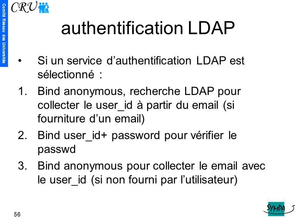 Comité Réseau des Universités 56 authentification LDAP Si un service d'authentification LDAP est sélectionné : 1.Bind anonymous, recherche LDAP pour c