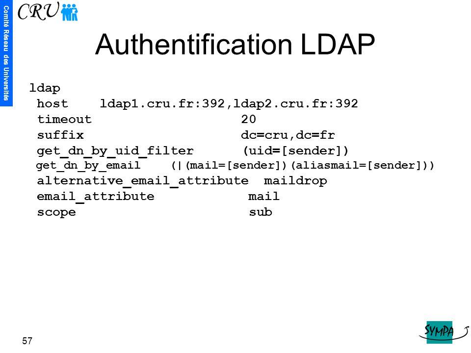 Comité Réseau des Universités 57 Authentification LDAP ldap host ldap1.cru.fr:392,ldap2.cru.fr:392 timeout 20 suffix dc=cru,dc=fr get_dn_by_uid_filter (uid=[sender]) get_dn_by_email ( (mail=[sender])(aliasmail=[sender])) alternative_email_attribute maildrop email_attribute mail scope sub